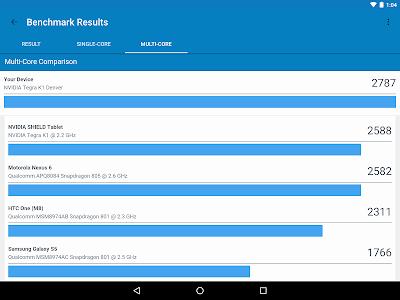 Download Geekbench 4 4.3.0 APK