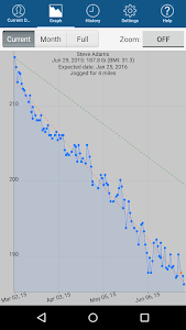 Download Monitor Your Weight 4.9.8.8 APK