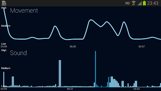 Download SleepBot - Sleep Cycle Alarm 3.2.8 APK