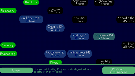 screenshot of UnCiv version 2.7.7